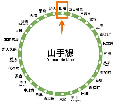 Yamanote map