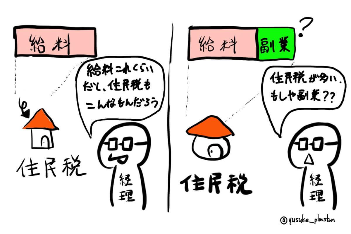 Juminzei