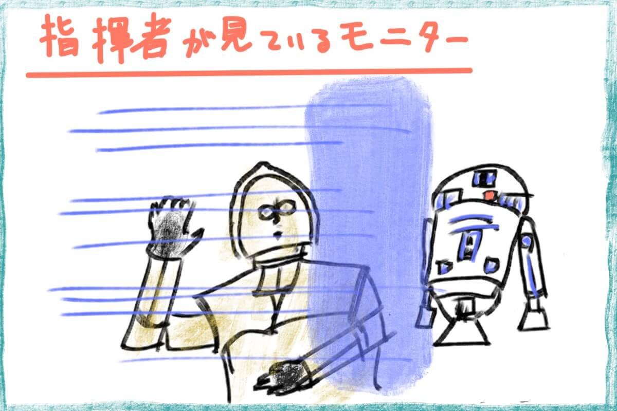 指揮者のモニターのイメージ