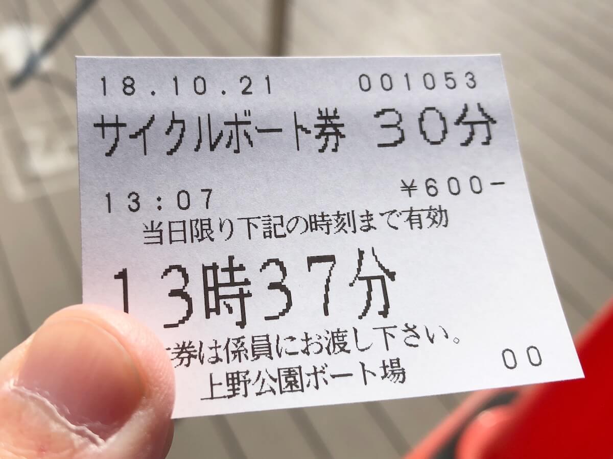 上野公園のボートチケット