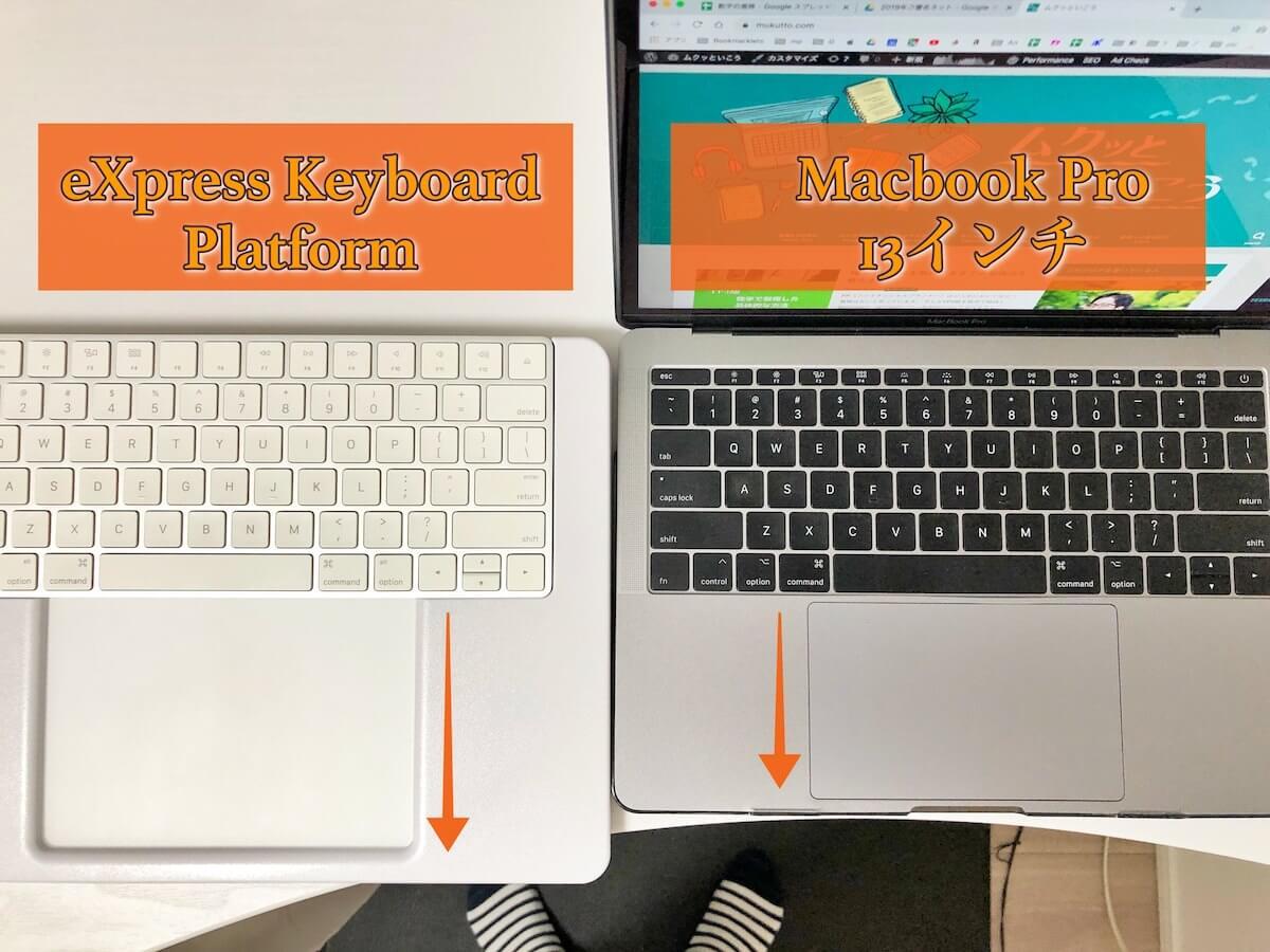 eXpress Keyboard Platformの大きさ